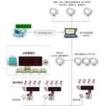 汉王 医院分诊排队机产品图片主图