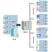 管家婆 分销ERP A8 通用网络版(50用户)