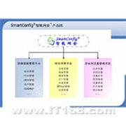 通用软件 SmartConfig智能网全(500用户)