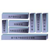 亿赛通 文档安全管理系统CDG