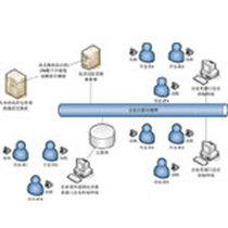 奇普嘉 QPJ电话会议系统产品图片主图