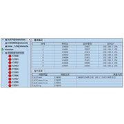 世纪网通 XMC2.0交换管理控制系统(专业级 100用户)