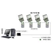 东荣(DR) 客户评价系统