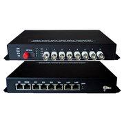 VBON 网管型8路数字视频光端机