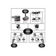 先锋录音 客户服务中心专用呼叫中心