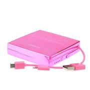 酷博 趣玩 艾芭莎迷你化妆盒移动电源通用款 送女友/闺蜜/朋友 礼物 粉红色