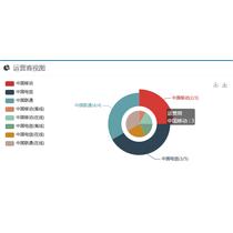 锐捷 RG-BROS产品图片主图